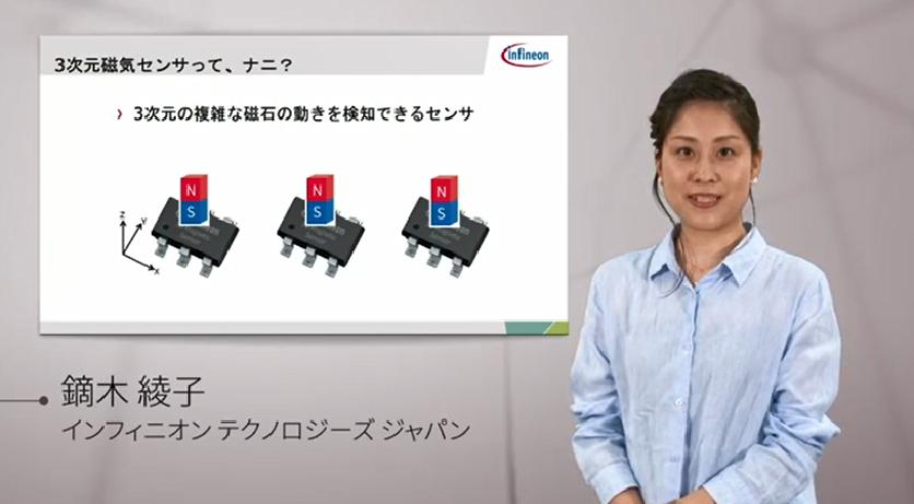 3次元磁気センサーのご紹介
