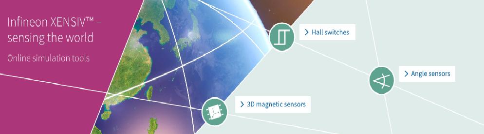 XENSIV Angle Sensor