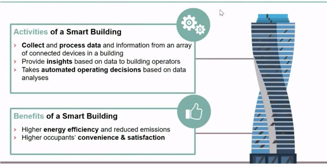 Smart Building Solutions - Online Media Briefing | Infineon